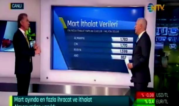 NTV Konuk: TÜGİK Genel Başkanı Erkan Güral.